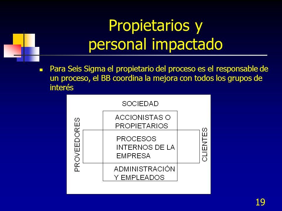 18 IIA.2 Dueños de procesos y personal impactado