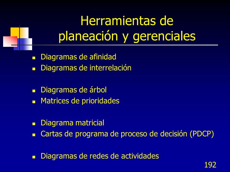 191 IIC. Herramientas de planeación y gestión
