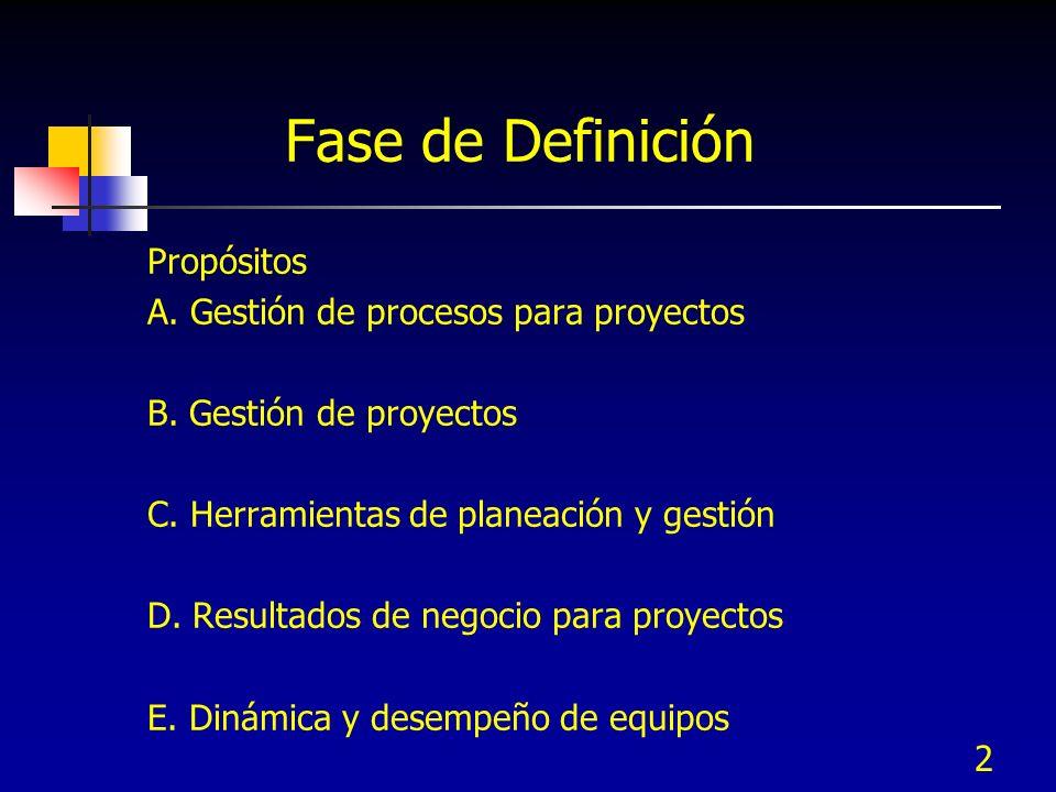 1 Programa de certificación de Green Belts II. Seis Sigma – Fase de definición P. Reyes / Octubre 2007