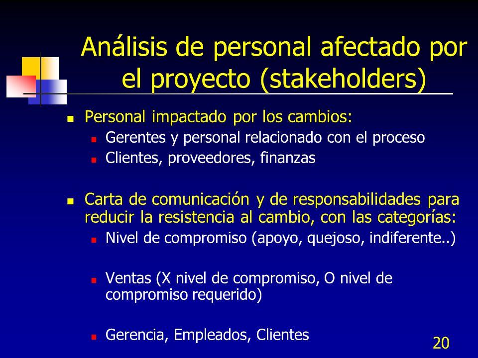 19 Propietarios y personal impactado Para Seis Sigma el propietario del proceso es el responsable de un proceso, el BB coordina la mejora con todos lo