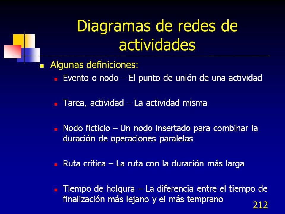 211 Diagrama de red de actividades – Diagrama de flecha Sirve para programar las actividades como en PERT: Escribir actividades en Post Its y arreglar