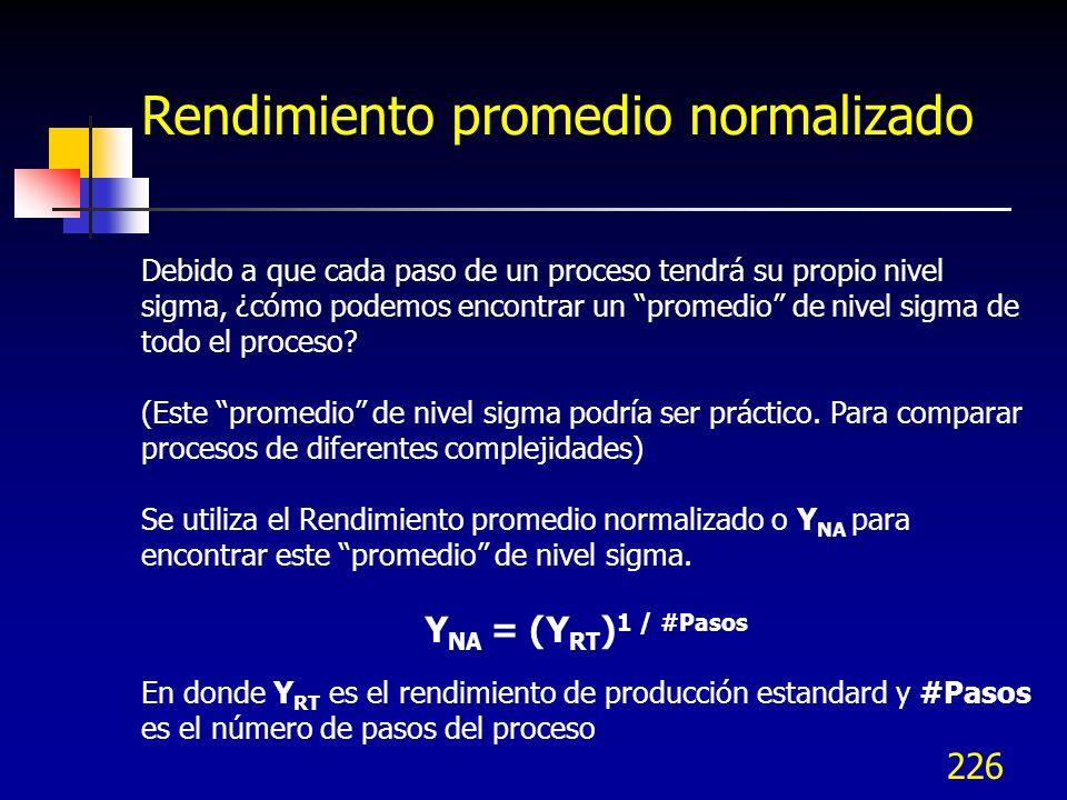 225 Relaciones de sigmas La probabilidad de uno o más defectos es: P(d) = 1- Yrt = 1 – FPY o P(d) = 1 – Yrt para varios procesos Si se tiene FPY = 95%