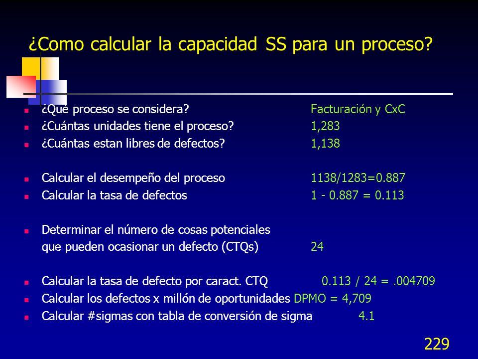 228 DPU (Defectos por unidad) = Defectos / Unidad TOP (Total Oportunidades) = Unidades * Oportunidades DPO (Defectos por Oportunidad) = Defectos / TOP