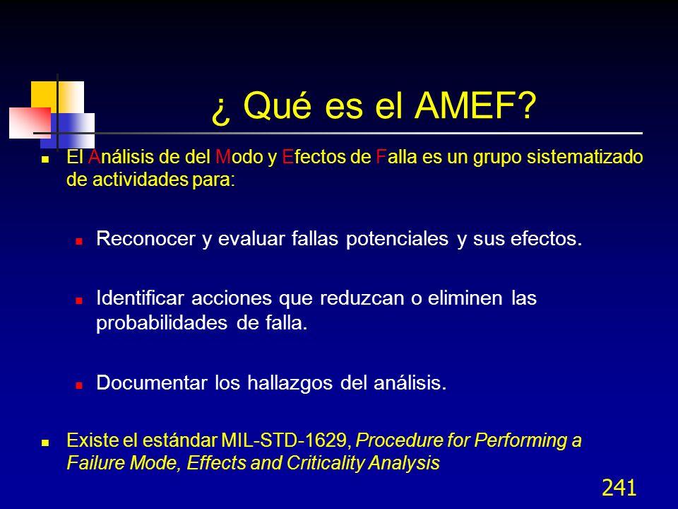 240 IID.2 Análisis del modo y efecto de falla (FMEA)