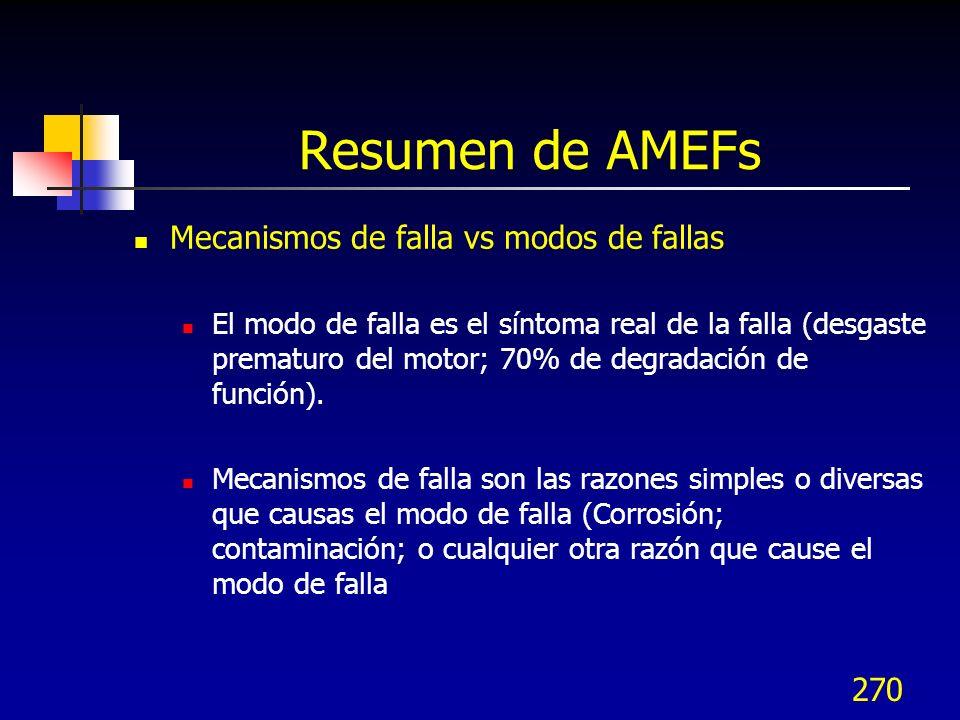 Rango de Detección (FMEAP) DetecciónRangoCriterio Muy Alta1-2El (los) control(es) actuales casi siempre detectan el modo de falla. Los controles confi