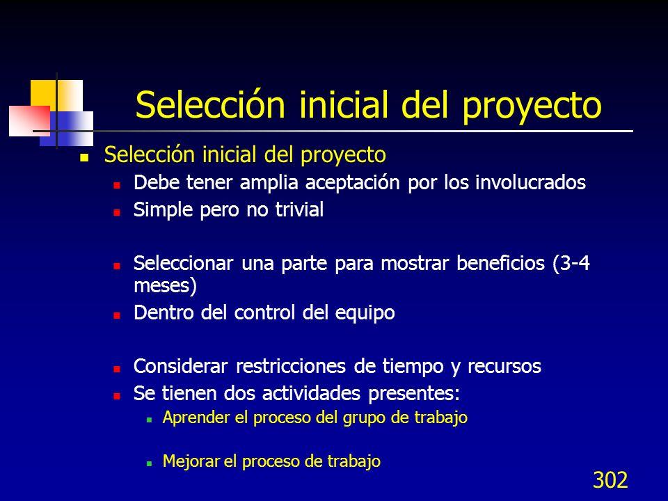 301 Actividades de desarrollo de equipos Actividades que los equipos de mejora emprenden: Concientización y educación Sol. de prob., análisis, etc. Co