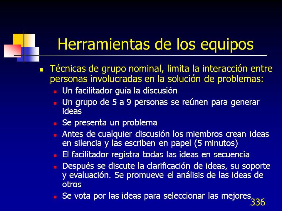 335 IIE.3 Herramientas para los equipos