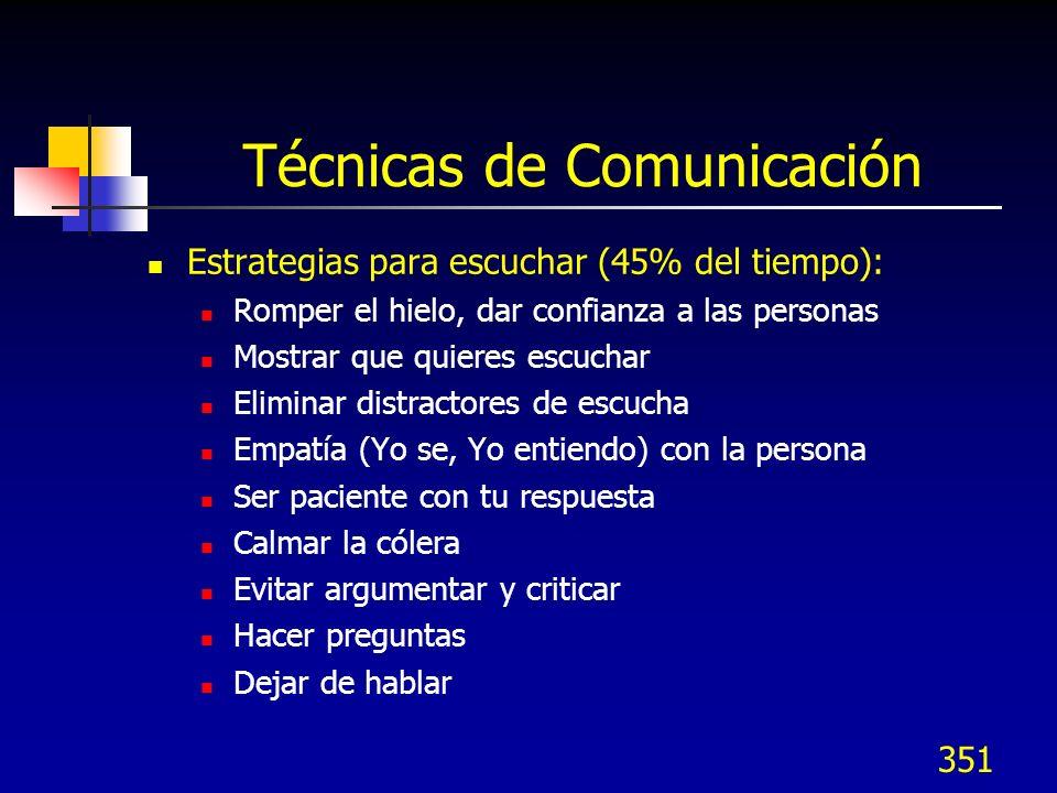 350 Técnicas de Comunicación Técnicas de cuestionamiento (no usar simples Si o No): ¿Porqué? Cinco veces ¿Cuál es el propósito?, ¿Cuánto durará el pro