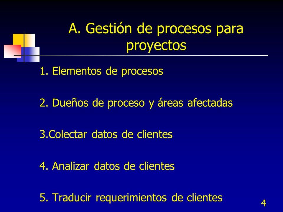 3 Fase de Definición - Propósitos Selección inicial del proyecto Identificar a los clientes del proceso o producto afectados Definir las CTQs (caracte