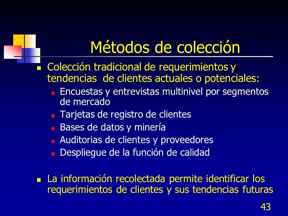 42 Métodos de colección Colección de requerimientos y tendencias de clientes actuales o potenciales: Encuestas Grupos de enfoque Entrevistas Sistemas
