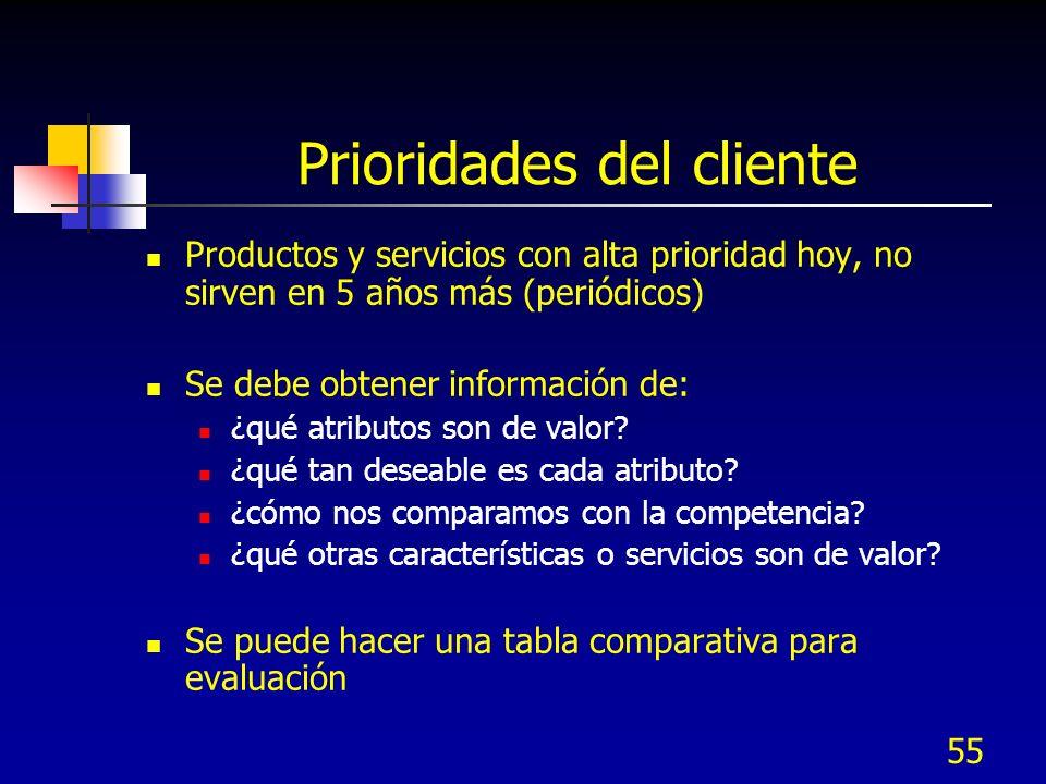 54 Necesidades respecto al uso del producto Conveniencia: productos con alta tecnología Necesidades de seguridad: productos protectores de sol Product