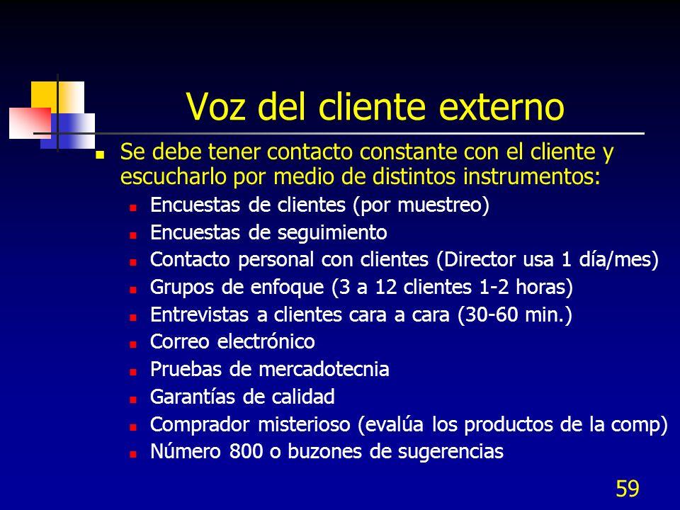 58 Voz del cliente interno Se debe colectar información sobre los esfuerzos de mejora y algunos de los factores siguientes: Situación de la empresa Es
