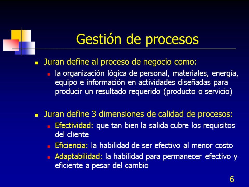 5 IIA.1 Elementos de procesos