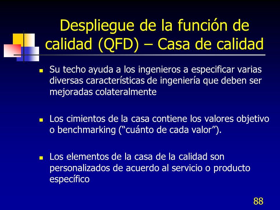 87 Despliegue de la función de calidad (QFD) – Casa de calidad Tiene una sección de QUEs indicando los requerimientos del cliente clasificados con un