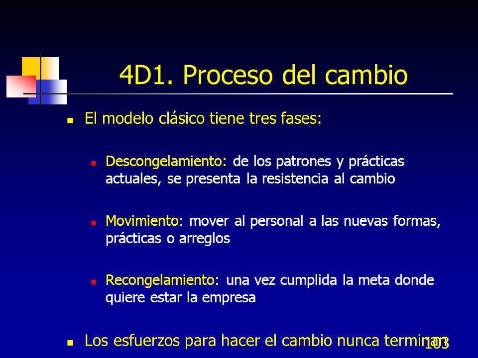 103 4D1. Proceso del cambio El modelo clásico tiene tres fases: Descongelamiento: de los patrones y prácticas actuales, se presenta la resistencia al
