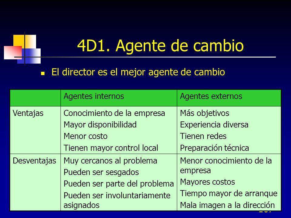 107 4D1. Agente de cambio El director es el mejor agente de cambio Agentes internosAgentes externos VentajasConocimiento de la empresa Mayor disponibi