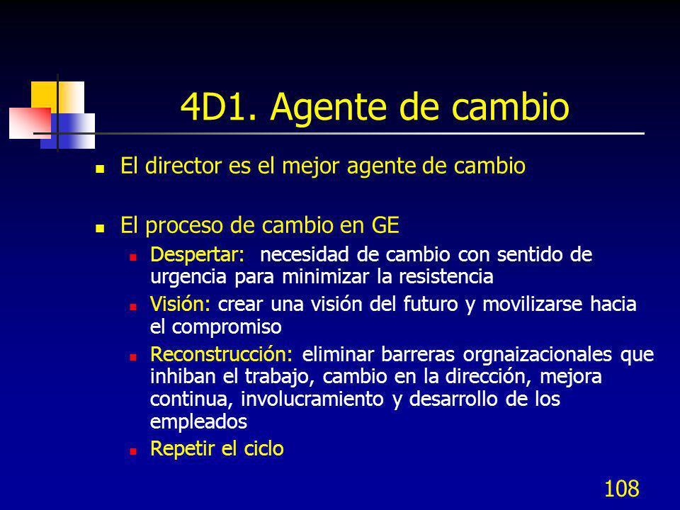 108 4D1. Agente de cambio El director es el mejor agente de cambio El proceso de cambio en GE Despertar: necesidad de cambio con sentido de urgencia p