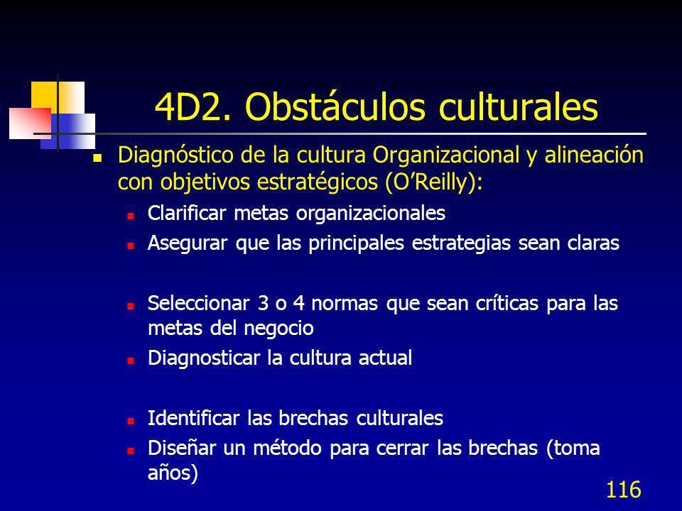 116 4D2. Obstáculos culturales Diagnóstico de la cultura Organizacional y alineación con objetivos estratégicos (OReilly): Clarificar metas organizaci