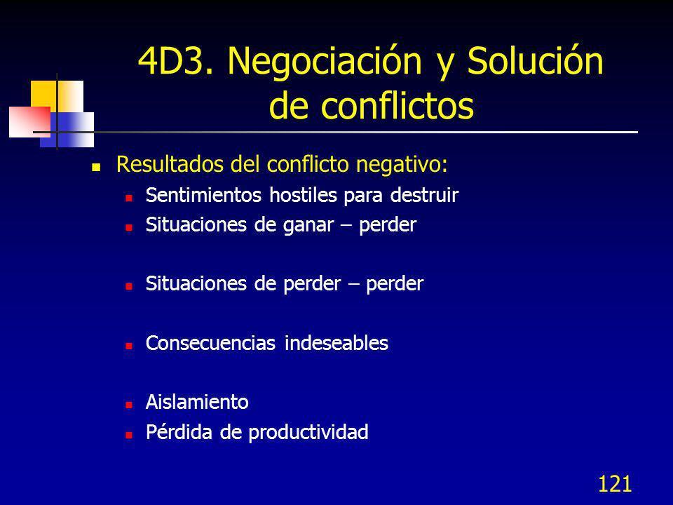 121 4D3. Negociación y Solución de conflictos Resultados del conflicto negativo: Sentimientos hostiles para destruir Situaciones de ganar – perder Sit
