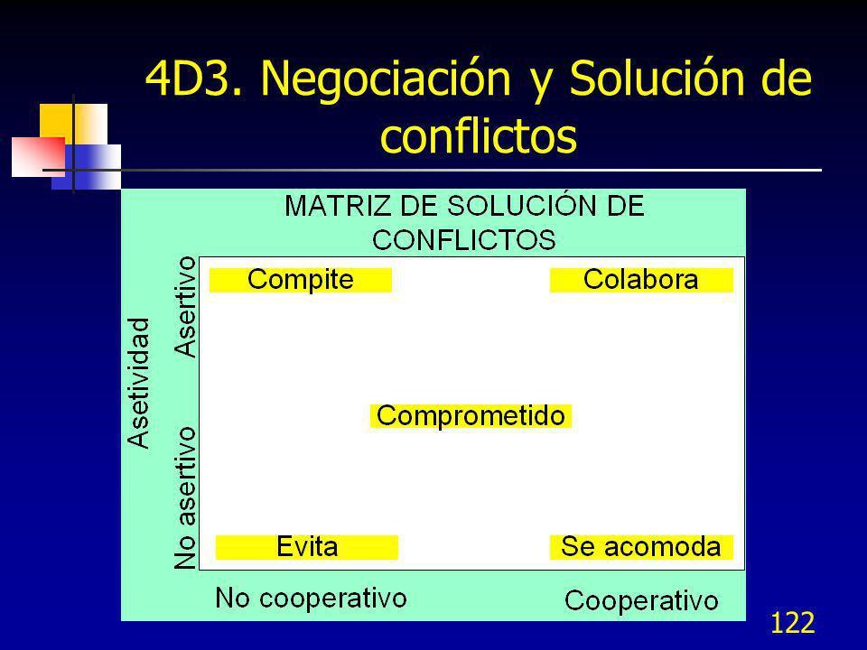122 4D3. Negociación y Solución de conflictos