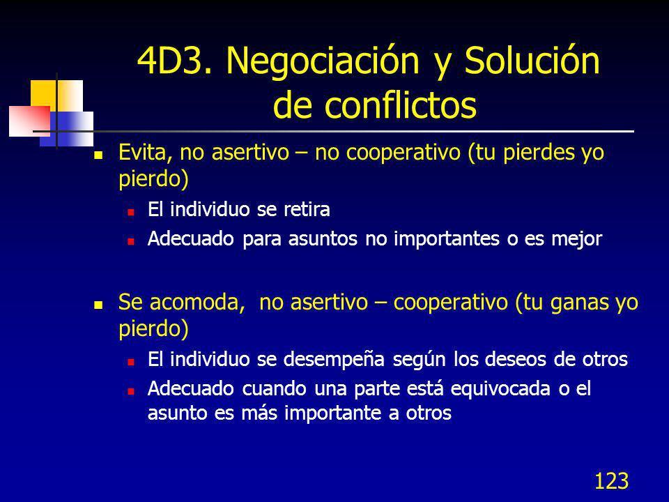 123 4D3. Negociación y Solución de conflictos Evita, no asertivo – no cooperativo (tu pierdes yo pierdo) El individuo se retira Adecuado para asuntos