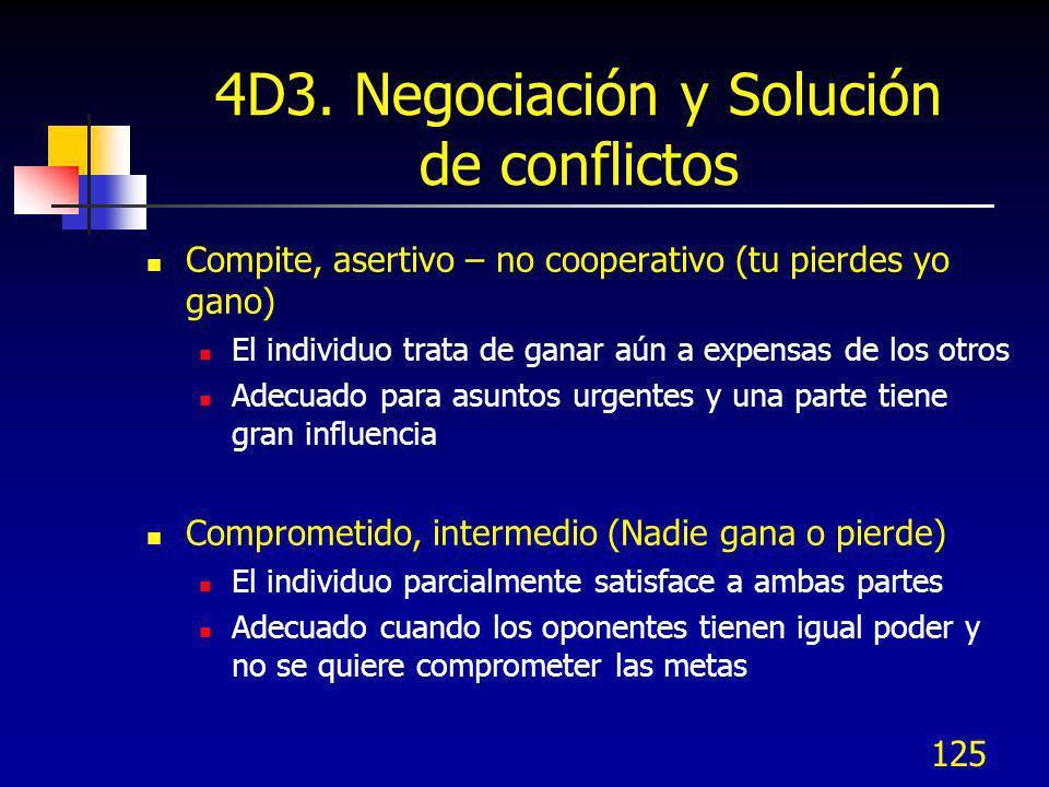 125 4D3. Negociación y Solución de conflictos Compite, asertivo – no cooperativo (tu pierdes yo gano) El individuo trata de ganar aún a expensas de lo