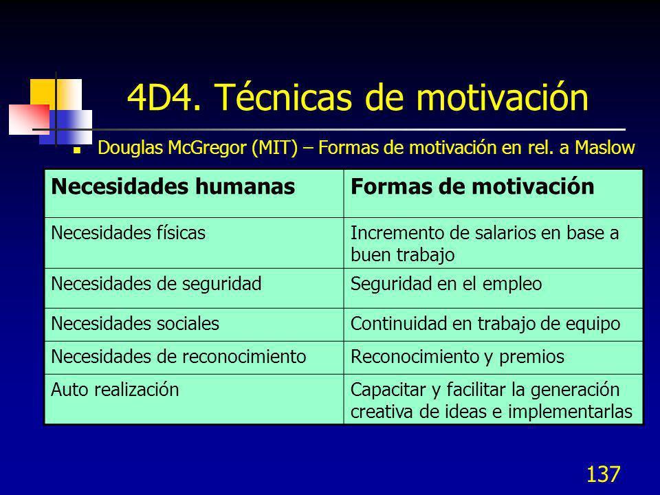 137 4D4. Técnicas de motivación Douglas McGregor (MIT) – Formas de motivación en rel. a Maslow Necesidades humanasFormas de motivación Necesidades fís