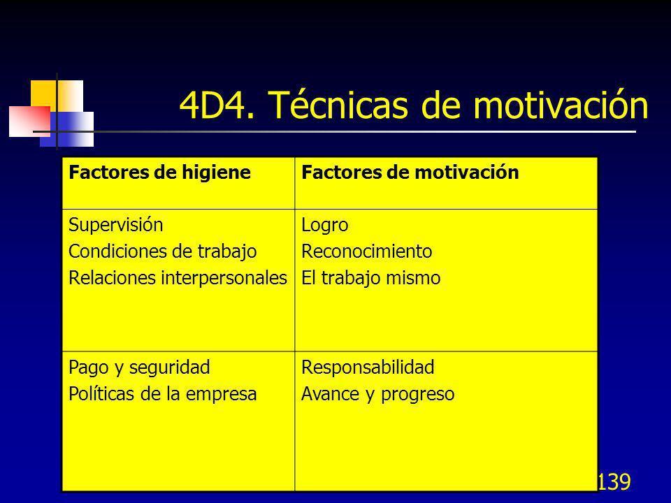 139 4D4. Técnicas de motivación Factores de higieneFactores de motivación Supervisión Condiciones de trabajo Relaciones interpersonales Logro Reconoci