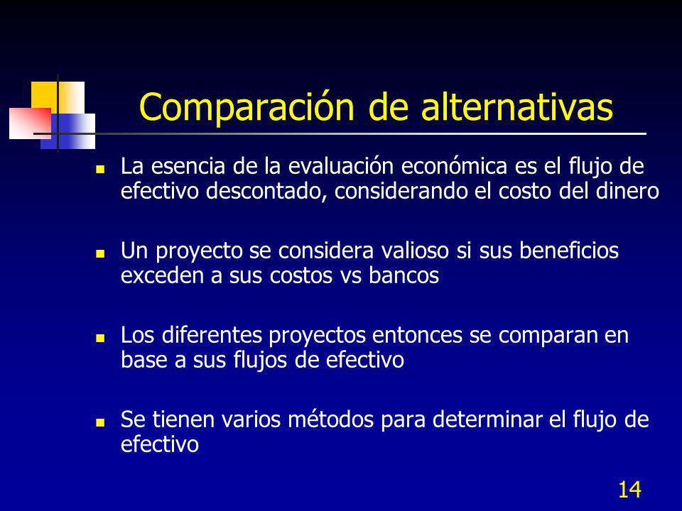 14 Comparación de alternativas La esencia de la evaluación económica es el flujo de efectivo descontado, considerando el costo del dinero Un proyecto