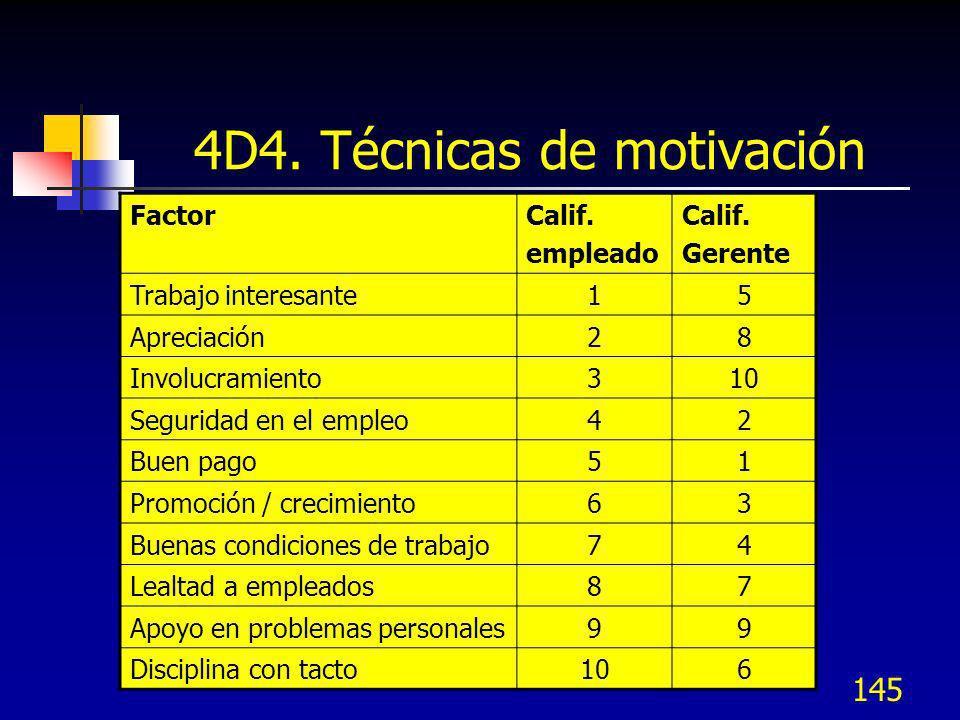 145 4D4. Técnicas de motivación Lo que los empleados quieren: FactorCalif. empleado Calif. Gerente Trabajo interesante15 Apreciación28 Involucramiento