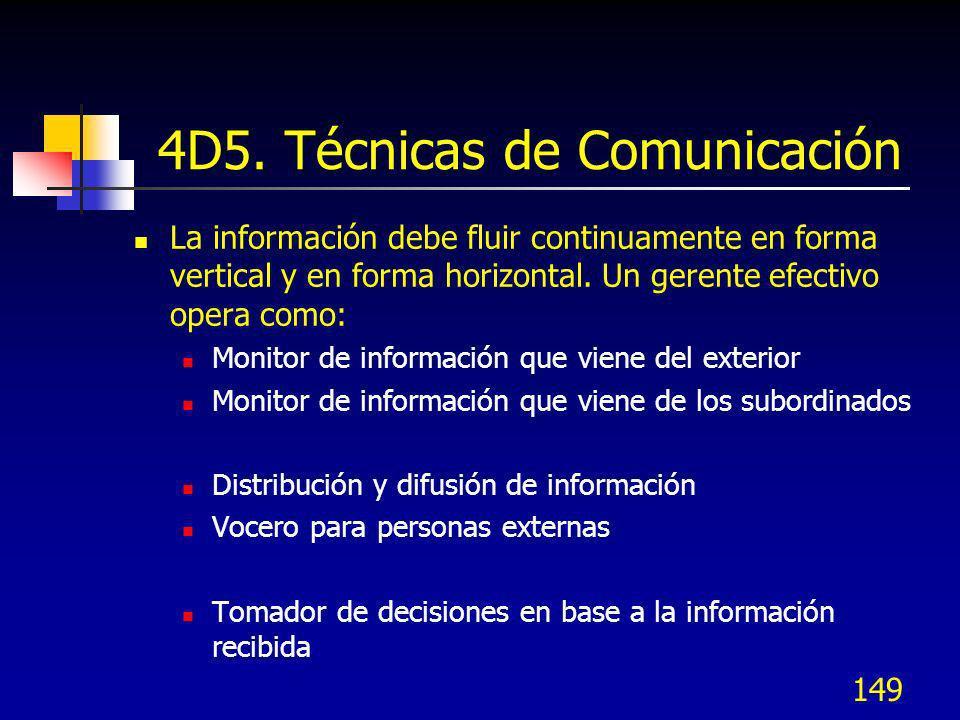149 4D5. Técnicas de Comunicación La información debe fluir continuamente en forma vertical y en forma horizontal. Un gerente efectivo opera como: Mon