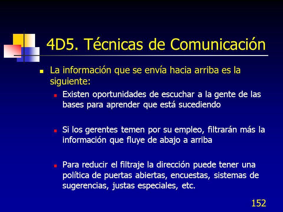 152 4D5. Técnicas de Comunicación La información que se envía hacia arriba es la siguiente: Existen oportunidades de escuchar a la gente de las bases