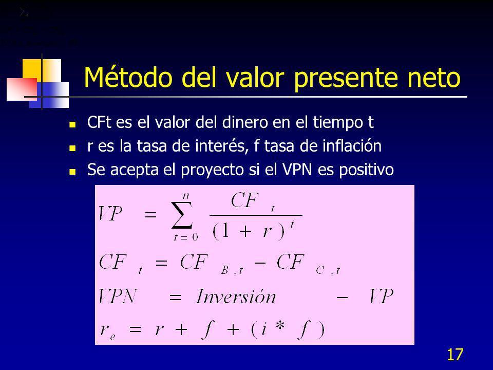 17 Método del valor presente neto CFt es el valor del dinero en el tiempo t r es la tasa de interés, f tasa de inflación Se acepta el proyecto si el V