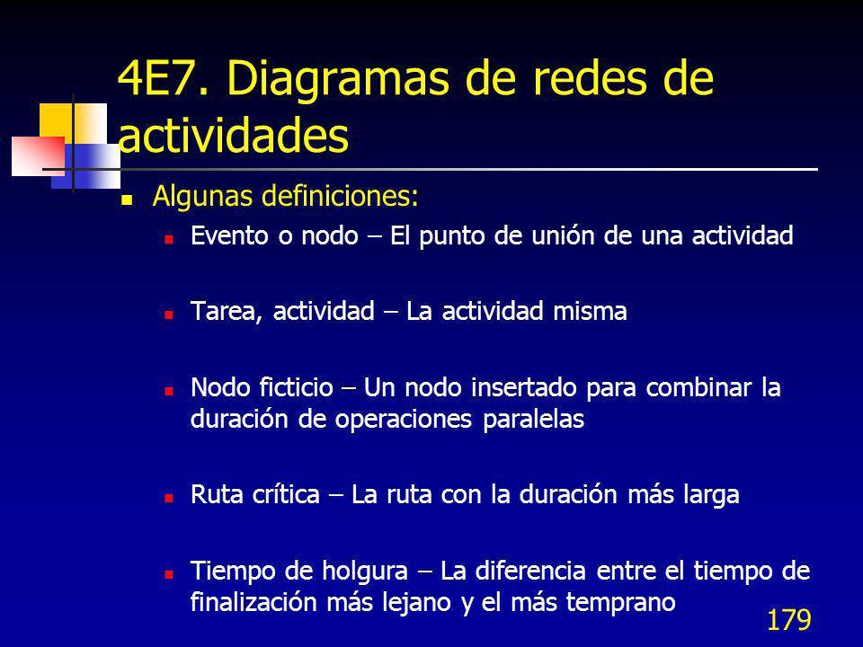 179 4E7. Diagramas de redes de actividades Algunas definiciones: Evento o nodo – El punto de unión de una actividad Tarea, actividad – La actividad mi