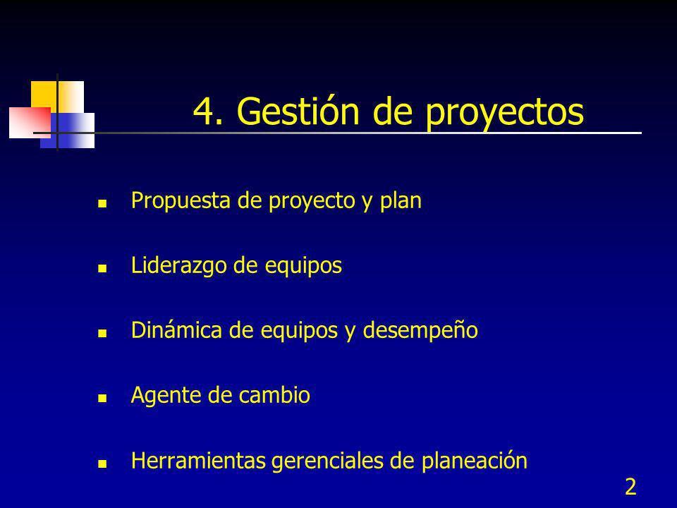 2 4. Gestión de proyectos Propuesta de proyecto y plan Liderazgo de equipos Dinámica de equipos y desempeño Agente de cambio Herramientas gerenciales
