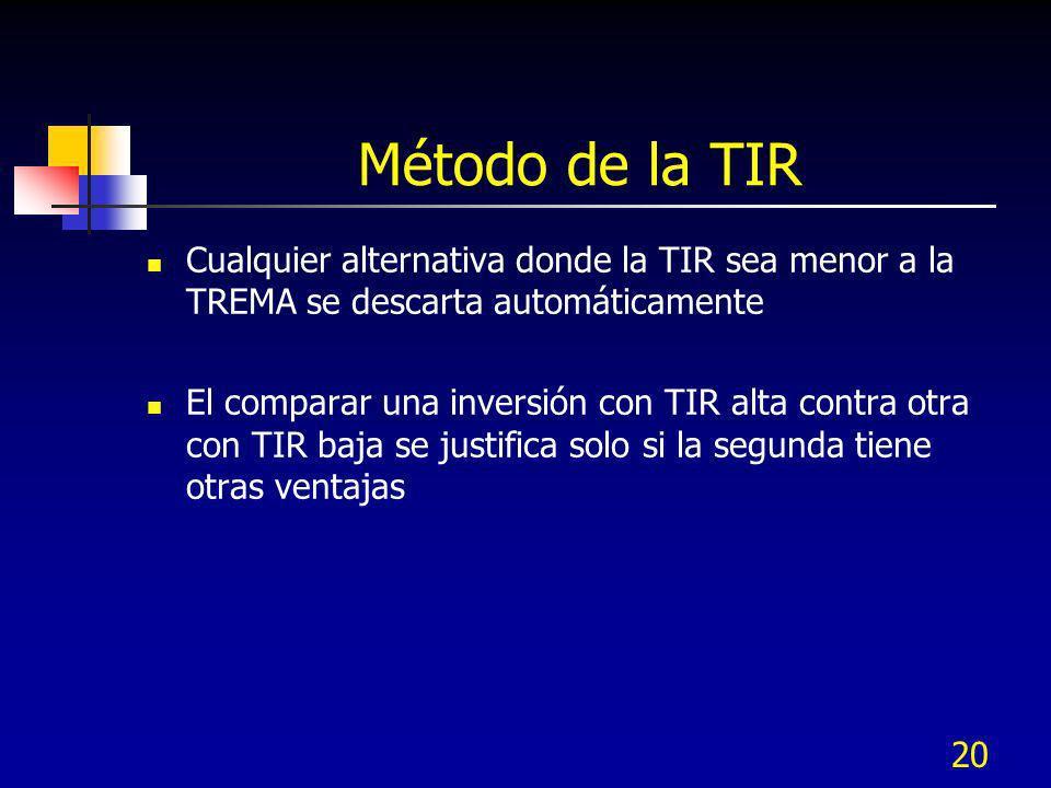 20 Método de la TIR Cualquier alternativa donde la TIR sea menor a la TREMA se descarta automáticamente El comparar una inversión con TIR alta contra