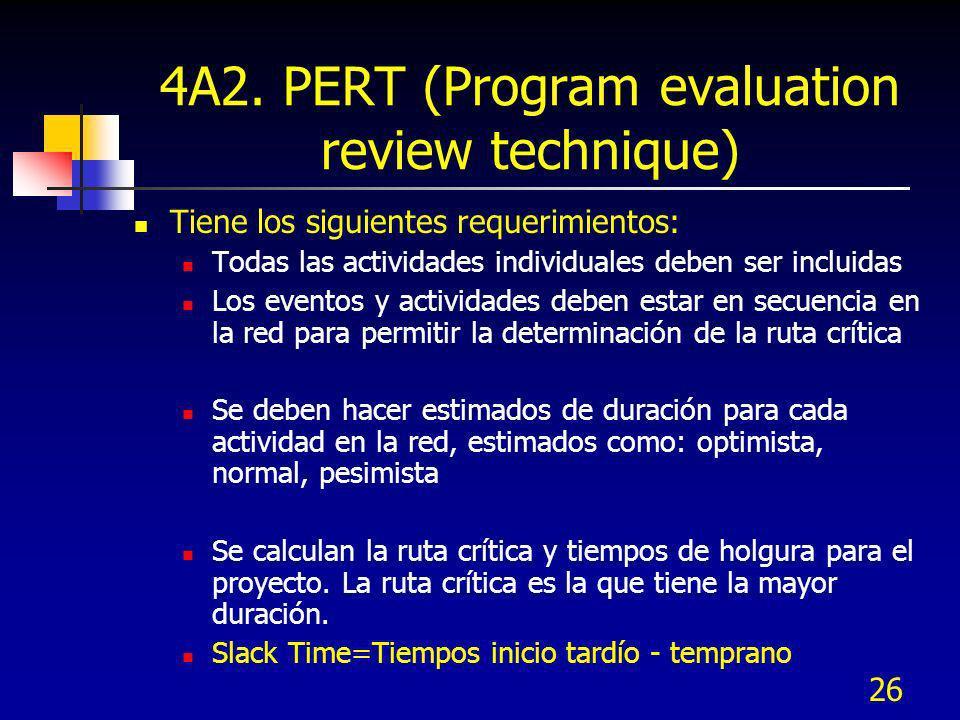 26 4A2. PERT (Program evaluation review technique) Tiene los siguientes requerimientos: Todas las actividades individuales deben ser incluidas Los eve