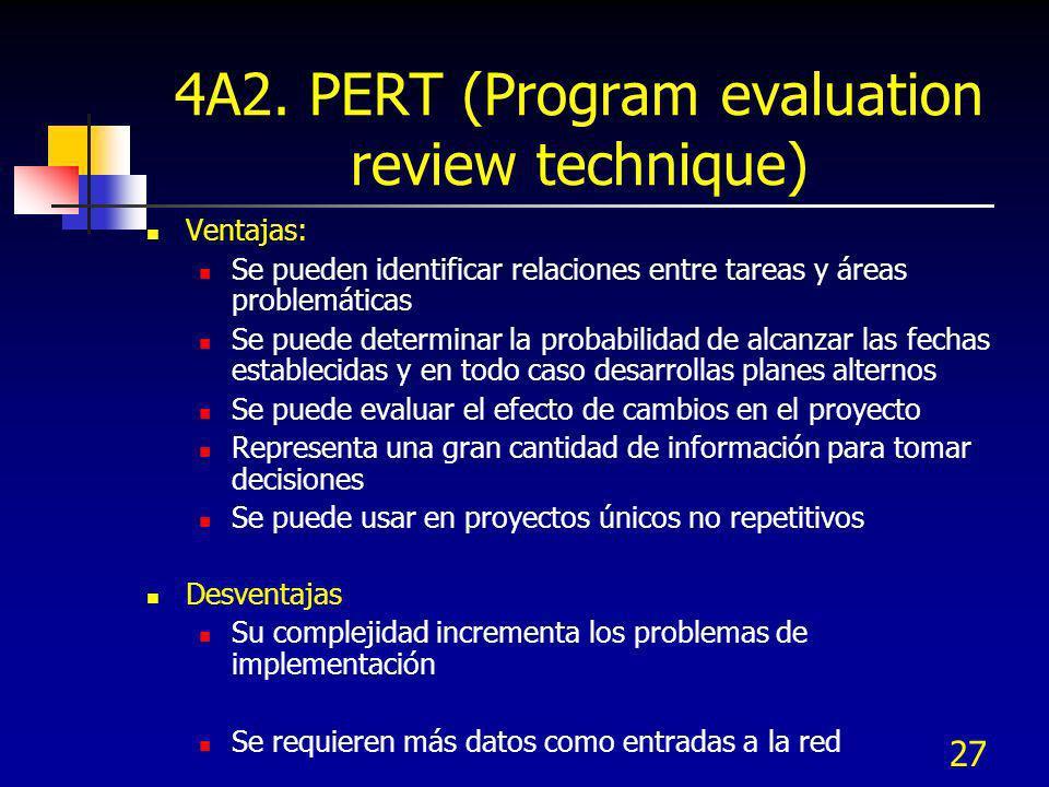 27 4A2. PERT (Program evaluation review technique) Ventajas: Se pueden identificar relaciones entre tareas y áreas problemáticas Se puede determinar l