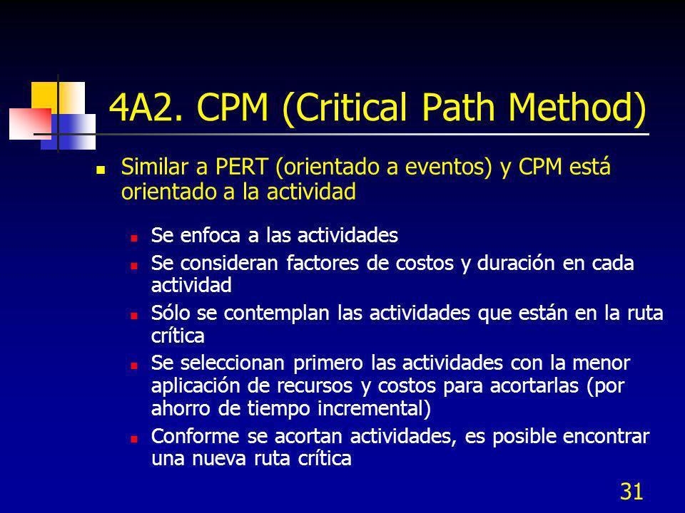 31 4A2. CPM (Critical Path Method) Similar a PERT (orientado a eventos) y CPM está orientado a la actividad Se enfoca a las actividades Se consideran