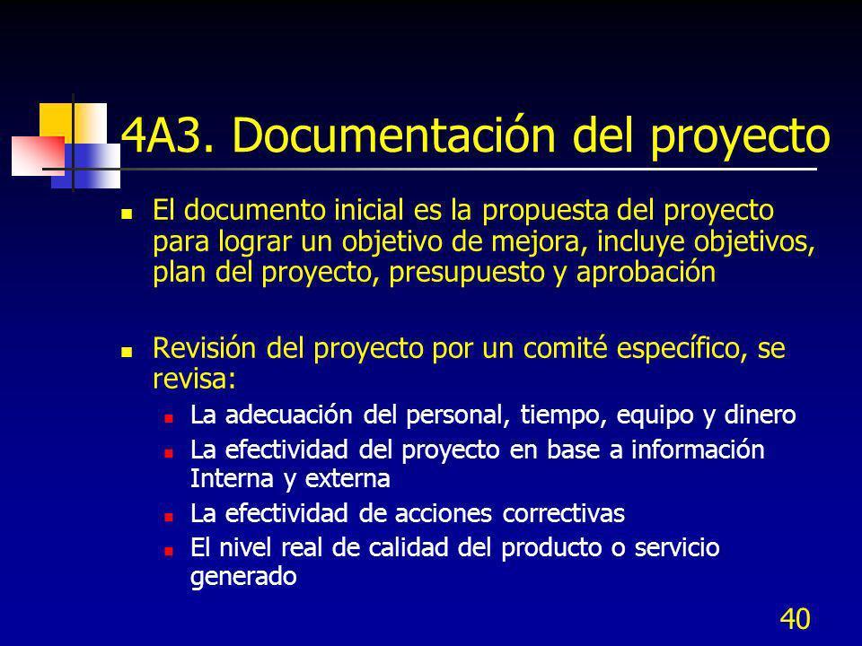 40 4A3. Documentación del proyecto El documento inicial es la propuesta del proyecto para lograr un objetivo de mejora, incluye objetivos, plan del pr