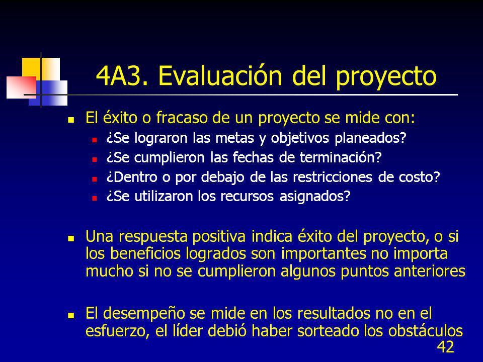 42 4A3. Evaluación del proyecto El éxito o fracaso de un proyecto se mide con: ¿Se lograron las metas y objetivos planeados? ¿Se cumplieron las fechas
