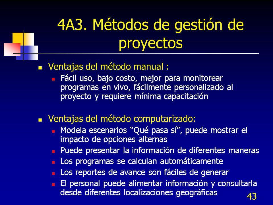 43 4A3. Métodos de gestión de proyectos Ventajas del método manual : Fácil uso, bajo costo, mejor para monitorear programas en vivo, fácilmente person
