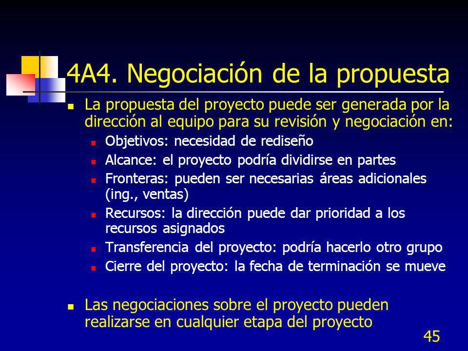 45 4A4. Negociación de la propuesta La propuesta del proyecto puede ser generada por la dirección al equipo para su revisión y negociación en: Objetiv