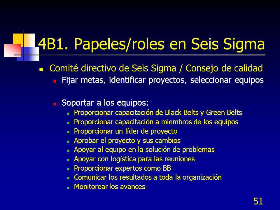 51 4B1. Papeles/roles en Seis Sigma Comité directivo de Seis Sigma / Consejo de calidad Fijar metas, identificar proyectos, seleccionar equipos Soport