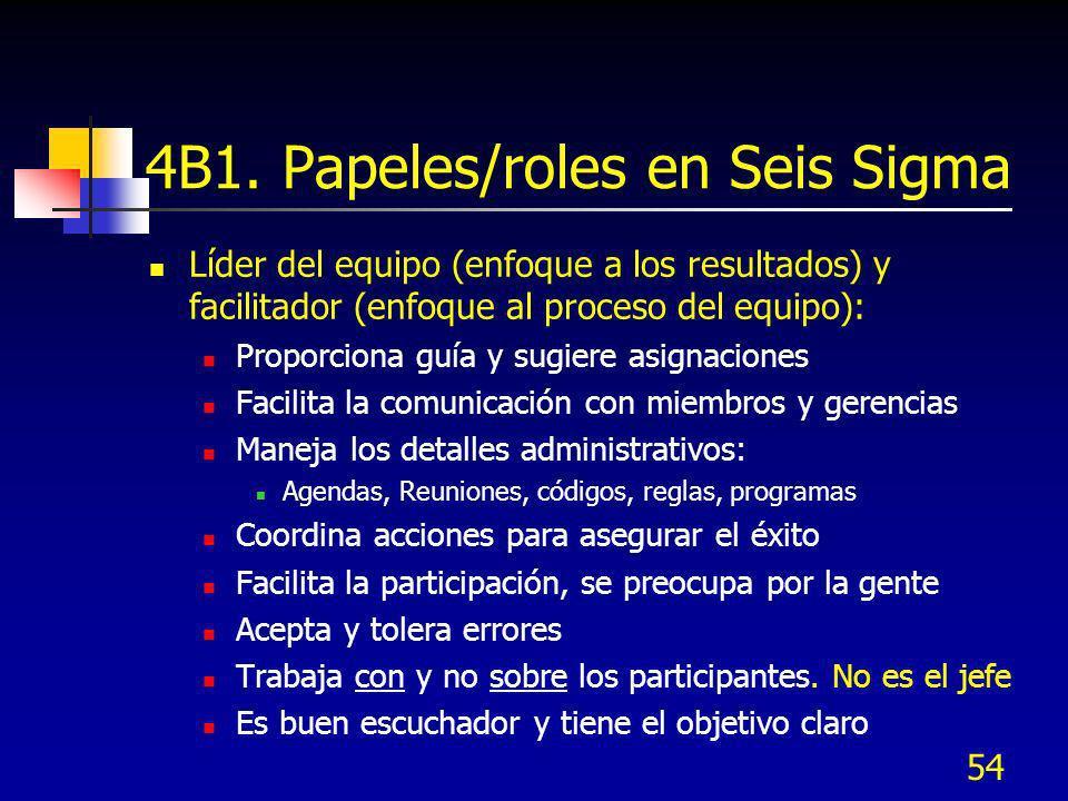 54 4B1. Papeles/roles en Seis Sigma Líder del equipo (enfoque a los resultados) y facilitador (enfoque al proceso del equipo): Proporciona guía y sugi