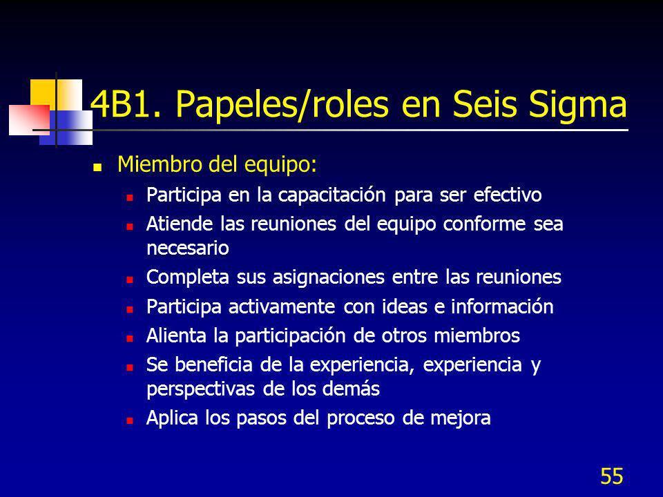 55 4B1. Papeles/roles en Seis Sigma Miembro del equipo: Participa en la capacitación para ser efectivo Atiende las reuniones del equipo conforme sea n