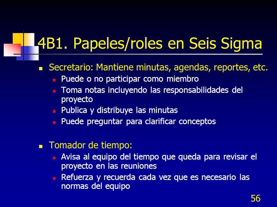 56 4B1. Papeles/roles en Seis Sigma Secretario: Mantiene minutas, agendas, reportes, etc. Puede o no participar como miembro Toma notas incluyendo las