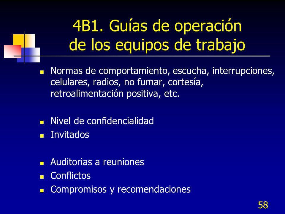 58 4B1. Guías de operación de los equipos de trabajo Normas de comportamiento, escucha, interrupciones, celulares, radios, no fumar, cortesía, retroal