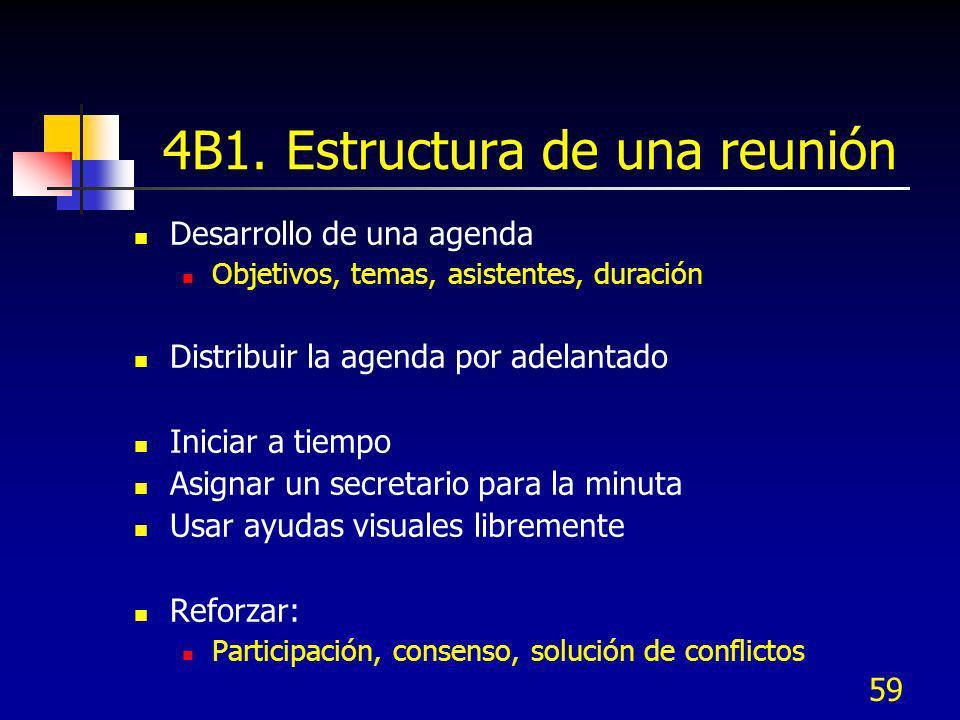 59 4B1. Estructura de una reunión Desarrollo de una agenda Objetivos, temas, asistentes, duración Distribuir la agenda por adelantado Iniciar a tiempo