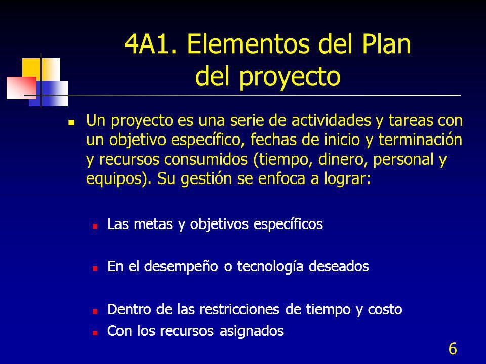6 4A1. Elementos del Plan del proyecto Un proyecto es una serie de actividades y tareas con un objetivo específico, fechas de inicio y terminación y r